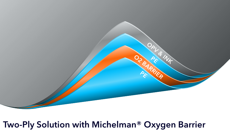 Two-Ply Structure with Michelman® Oxygen Barrier