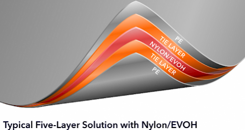 five layer film solution with nylon/EVOH